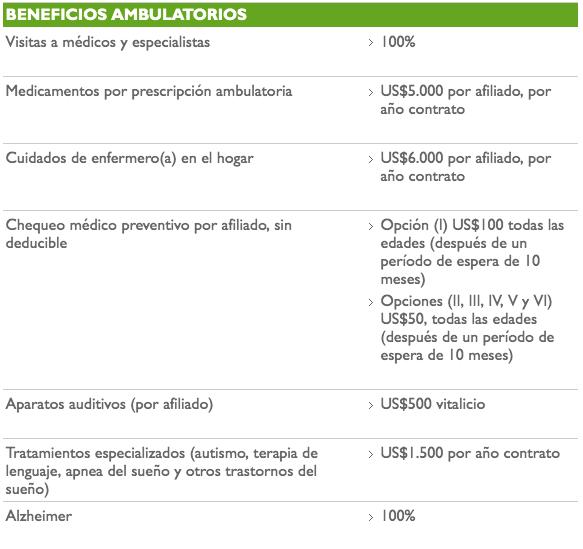 VUMI access plan alig seguros del ecuador