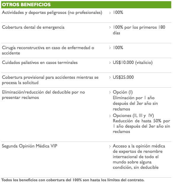 VUMI beneficios alig seguros broker del ecuador access planes