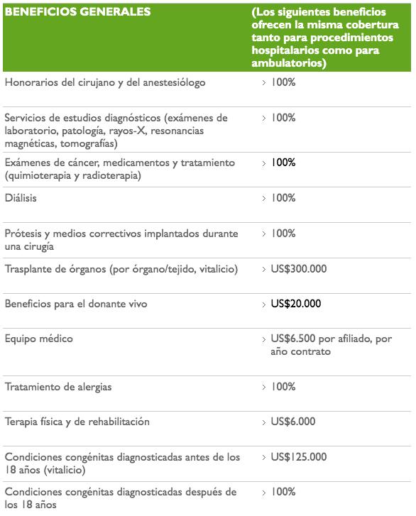 VUMI planes de seguros Access ecuador alig serguros del ecuador